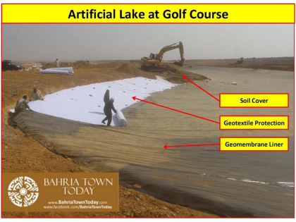 Artificial Lakes / Ponds